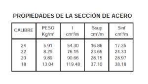 tabla de medidas de loscaero
