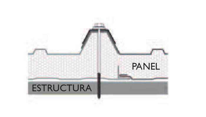 diagrama de panel aislante