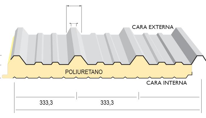 grafico panel aislante y medidas