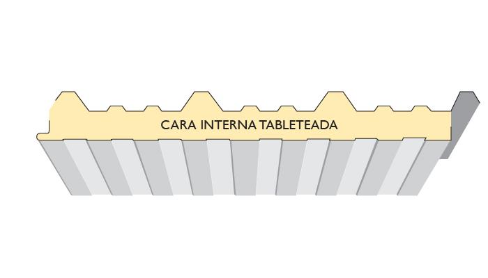 Tipo de panel aislante según su núcleo